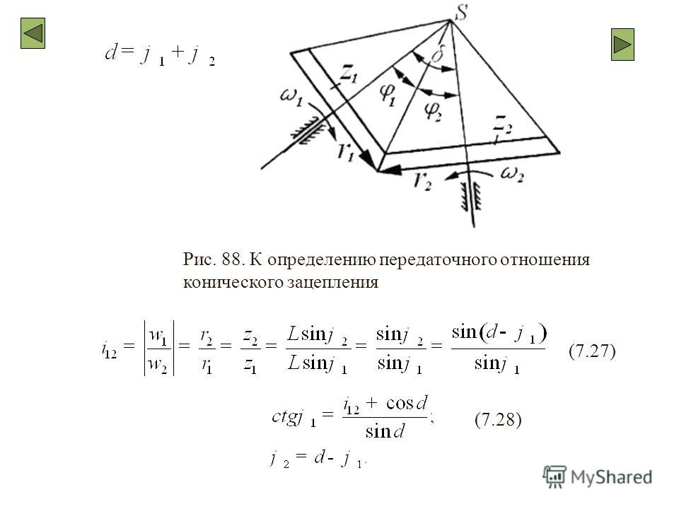 (7.27) (7.28) Рис. 88. К определению передаточного отношения конического зацепления