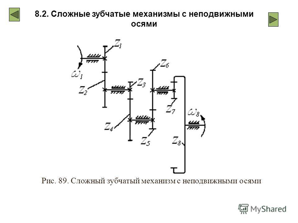8.2. Сложные зубчатые механизмы с неподвижными осями Рис. 89. Сложный зубчатый механизм с неподвижными осями