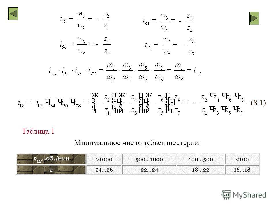 (8.1) Таблица 1 Минимальное число зубьев шестерни