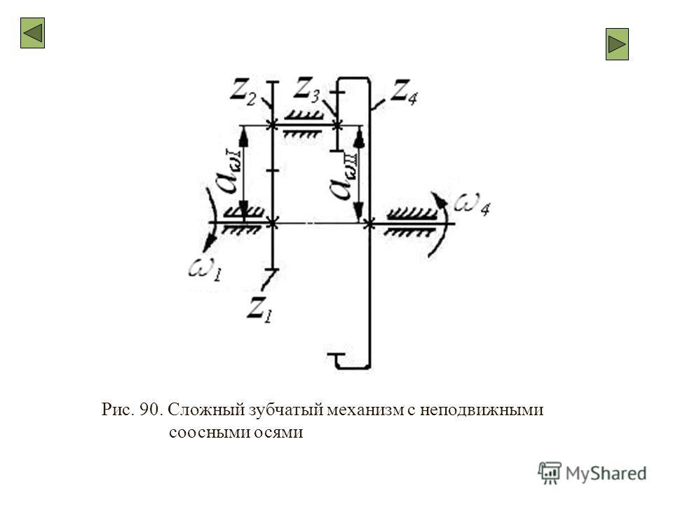Рис. 90. Сложный зубчатый механизм с неподвижными соосными осями