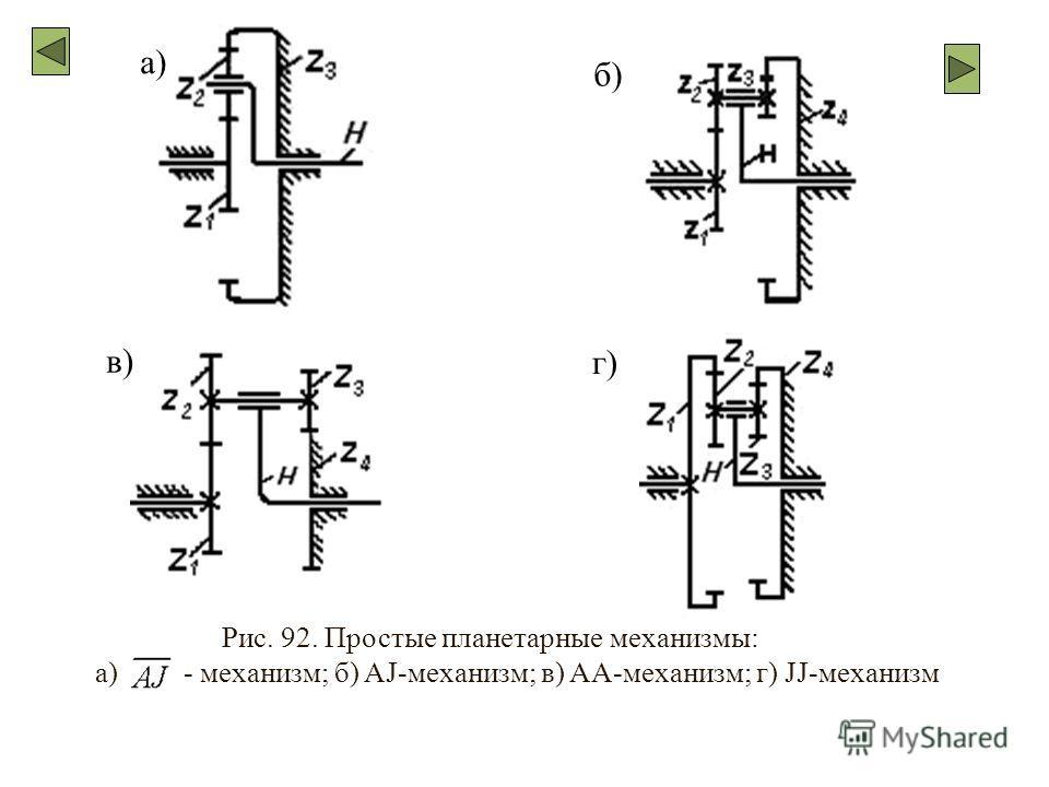 Рис. 92. Простые планетарные механизмы: а) - механизм; б) AJ-механизм; в) AA-механизм; г) JJ-механизм а) б) в) г)