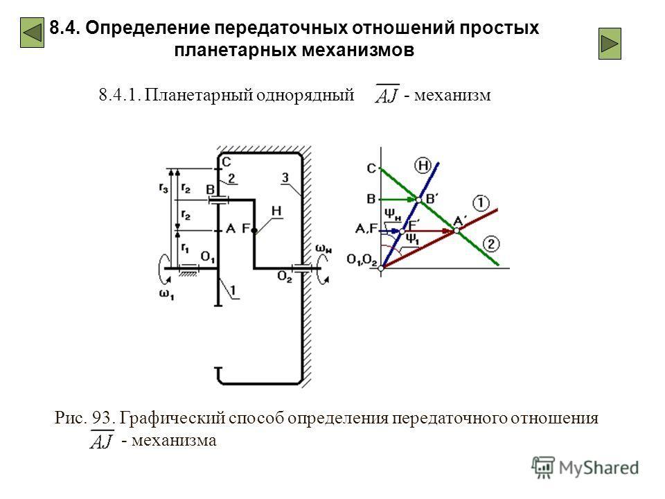 8.4. Определение передаточных отношений простых планетарных механизмов 8.4.1. Планетарный однорядный - механизм Рис. 93. Графический способ определения передаточного отношения - механизма