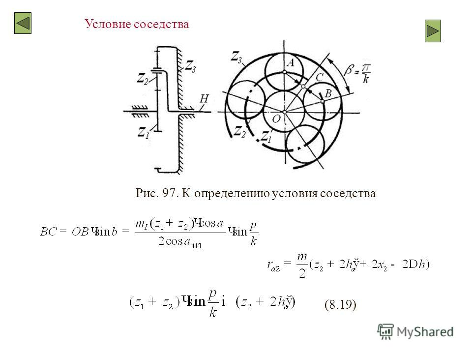 Условие соседства Рис. 97. К определению условия соседства (8.19)