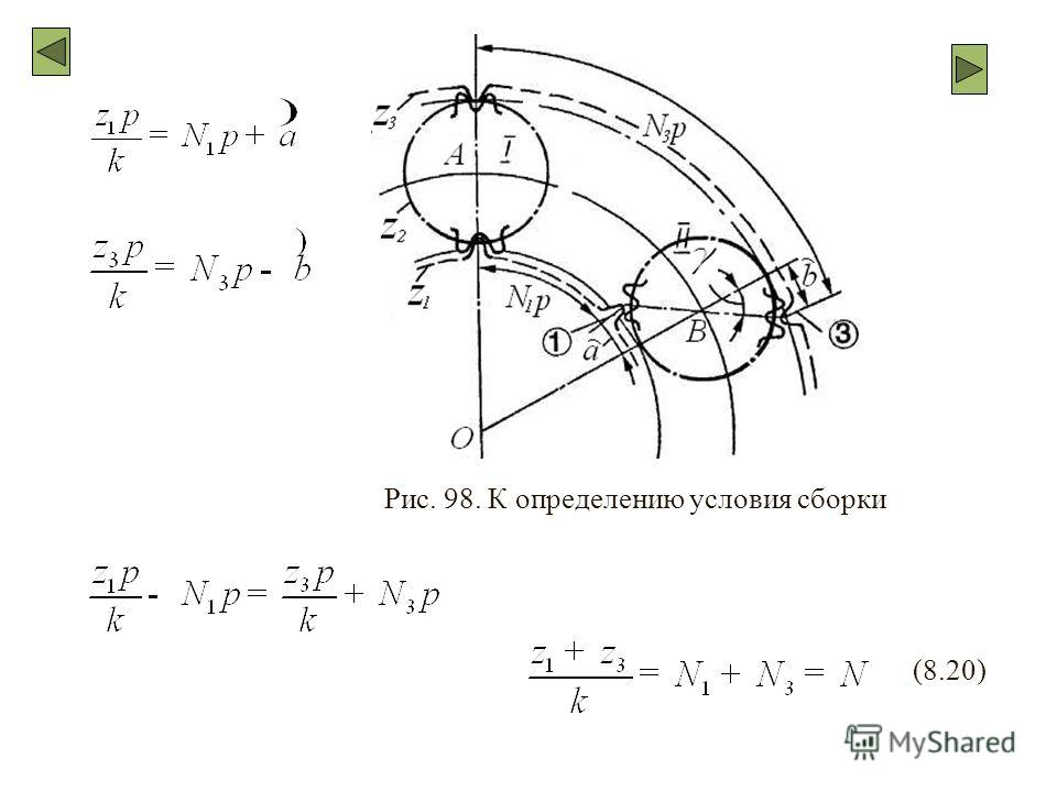 Рис. 98. К определению условия сборки (8.20)