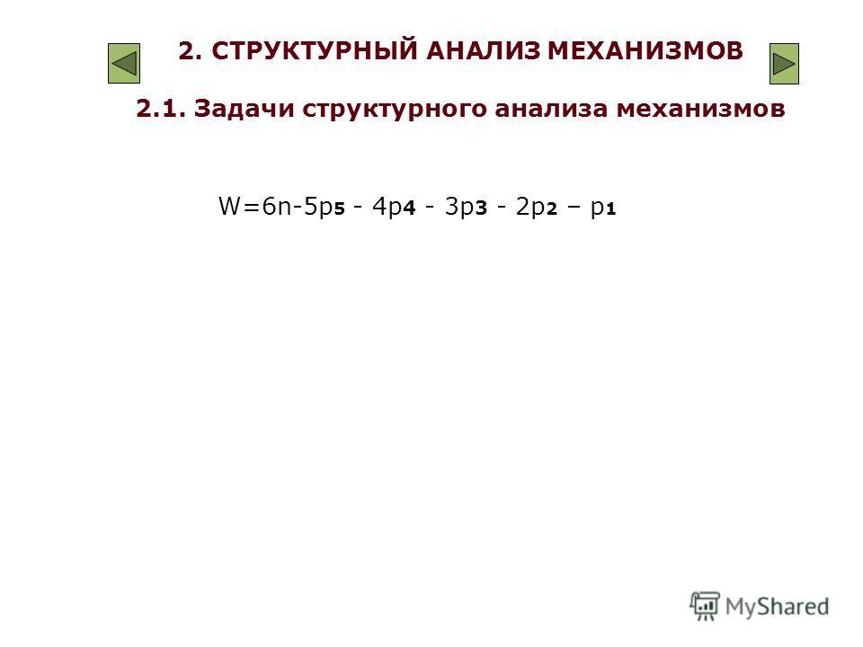 2. СТРУКТУРНЫЙ АНАЛИЗ МЕХАНИЗМОВ 2.1. Задачи структурного анализа механизмов W=6n-5p 5 - 4p 4 - 3p 3 - 2p 2 – p 1