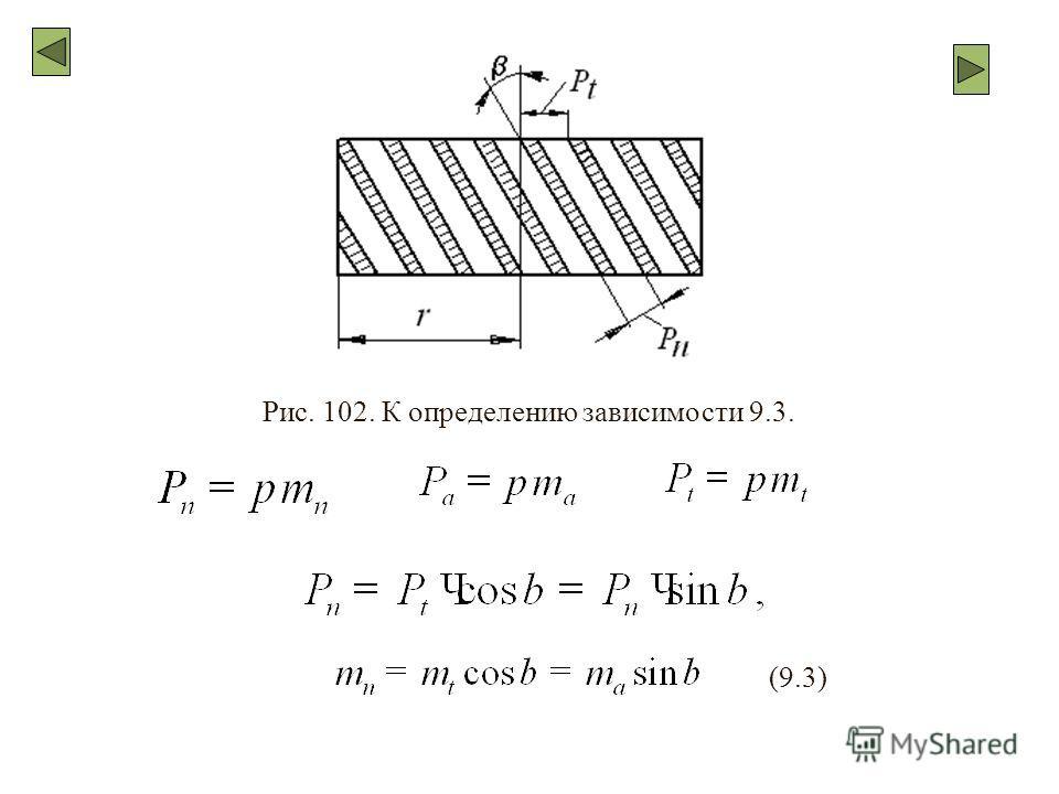 Рис. 102. К определению зависимости 9.3. (9.3)