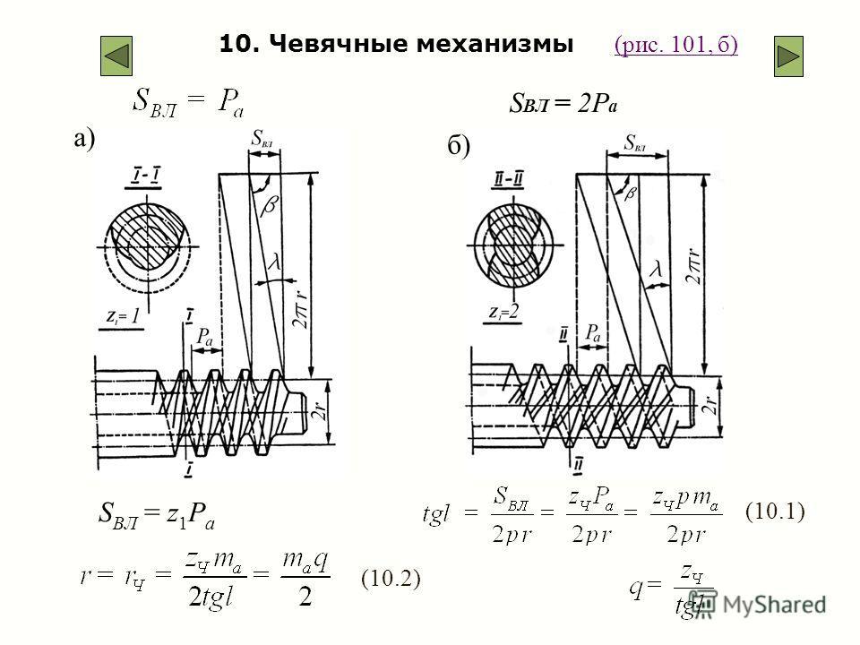 10. Чевячные механизмы (рис. 101, б) а) S ВЛ = 2P a б) S BЛ = z 1 P a (10.1) (10.2)