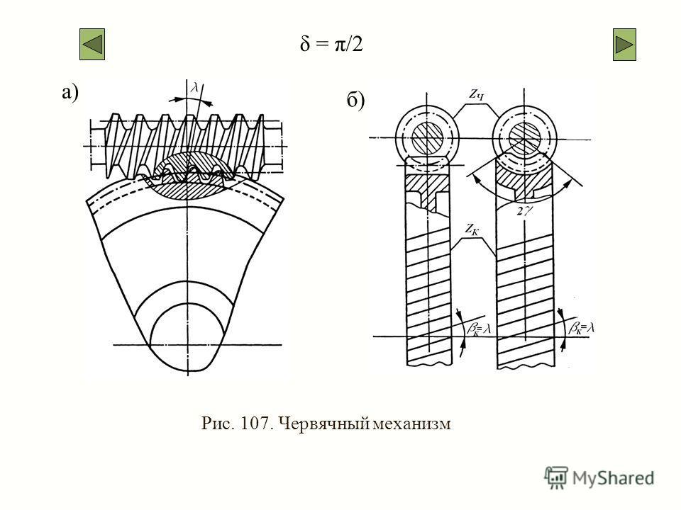 δ = π/2 а) б) Рис. 107. Червячный механизм