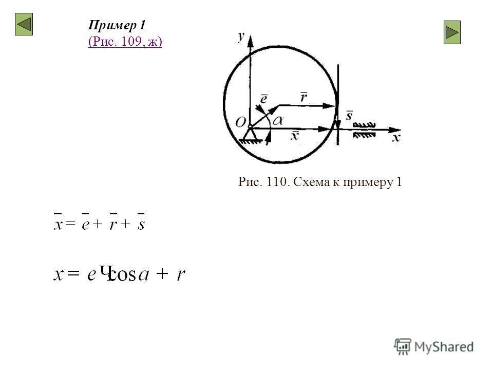Пример 1 (Рис. 109, ж) Рис. 110. Схема к примеру 1