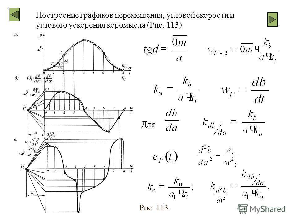 Построение графиков перемещения, угловой скорости и углового ускорения коромысла (Рис. 113) Рис. 113. Для