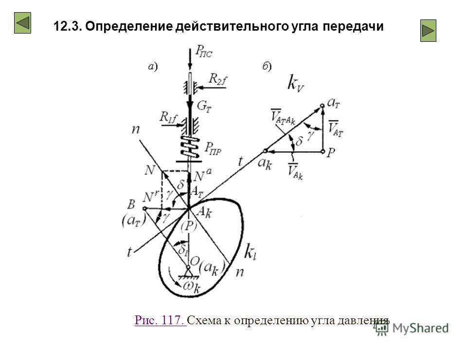 12.3. Определение действительного угла передачи Рис. 117. Рис. 117. Схема к определению угла давления