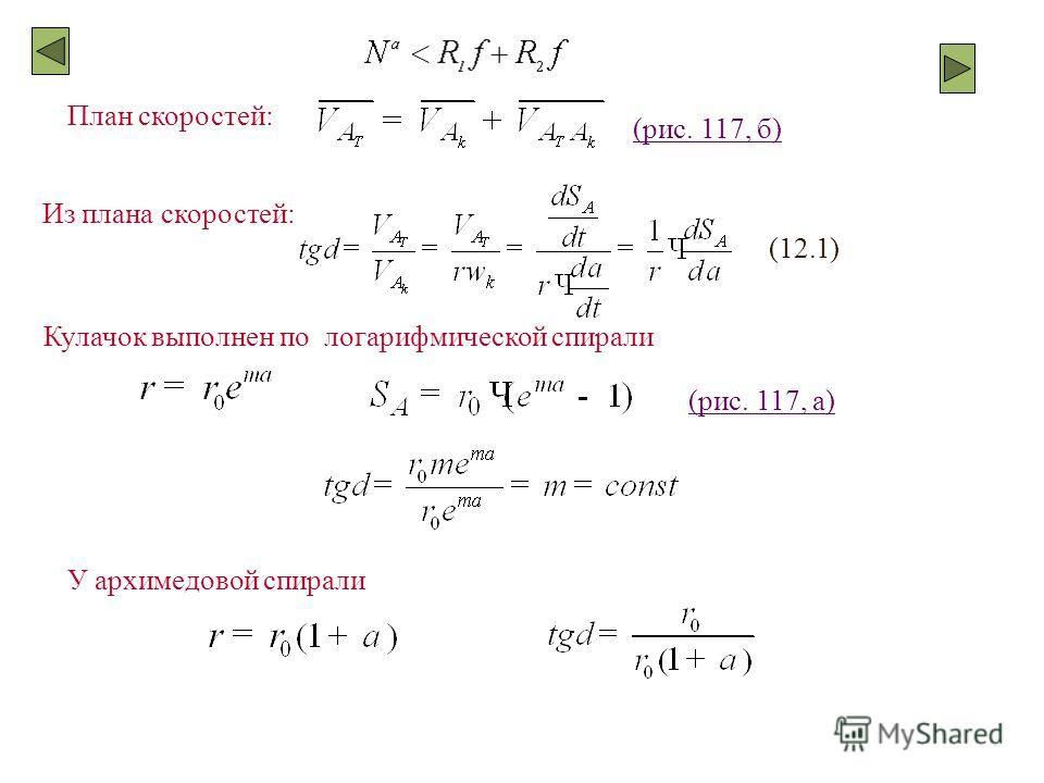 Из плана скоростей: (рис. 117, б) (12.1) (рис. 117, а) У архимедовой спирали Кулачок выполнен по логарифмической спирали План скоростей: