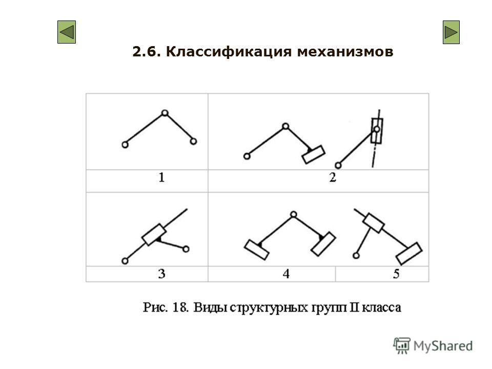 2.6. Классификация механизмов