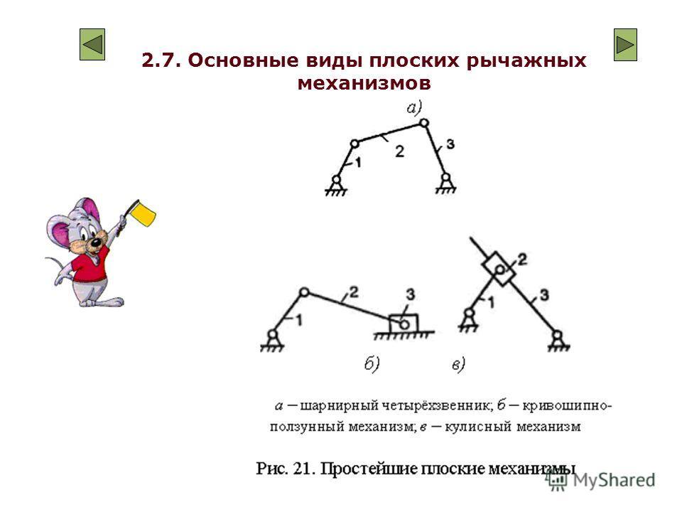 2.7. Основные виды плоских рычажных механизмов