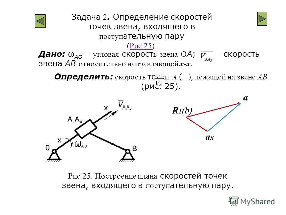 Дано: ω AO – угловая скорост ь звена О А; – скорость звена АВ относительно направляющей x-x. Задача 2. Определение скоростей точек звена, входящего в поступ ательную пару (Рис 25).Рис 25 Рис 25. Построение плана скоростей точек звена, входящего в пос