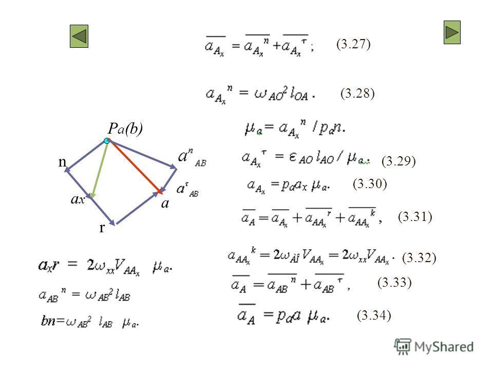 (3.27) (3.28) P a (b) n (3.29) axax (3.31) (3.30) (3.32) r (3.33) a (3.34)