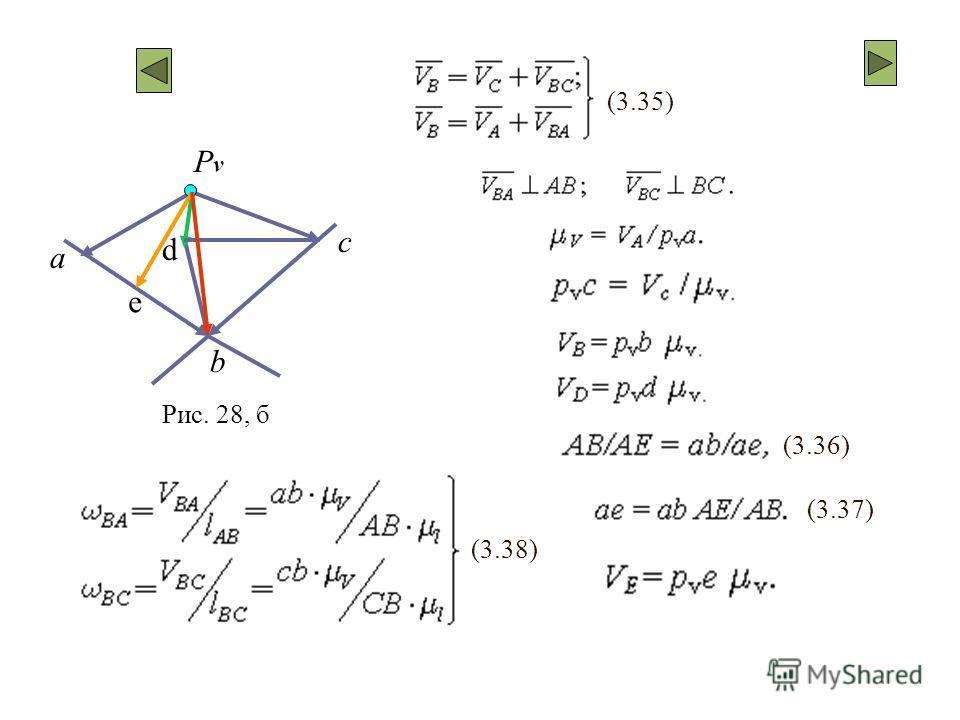 (3.35) (3.36) (3.37) (3.38) a с b d PνPν e Рис. 28, б