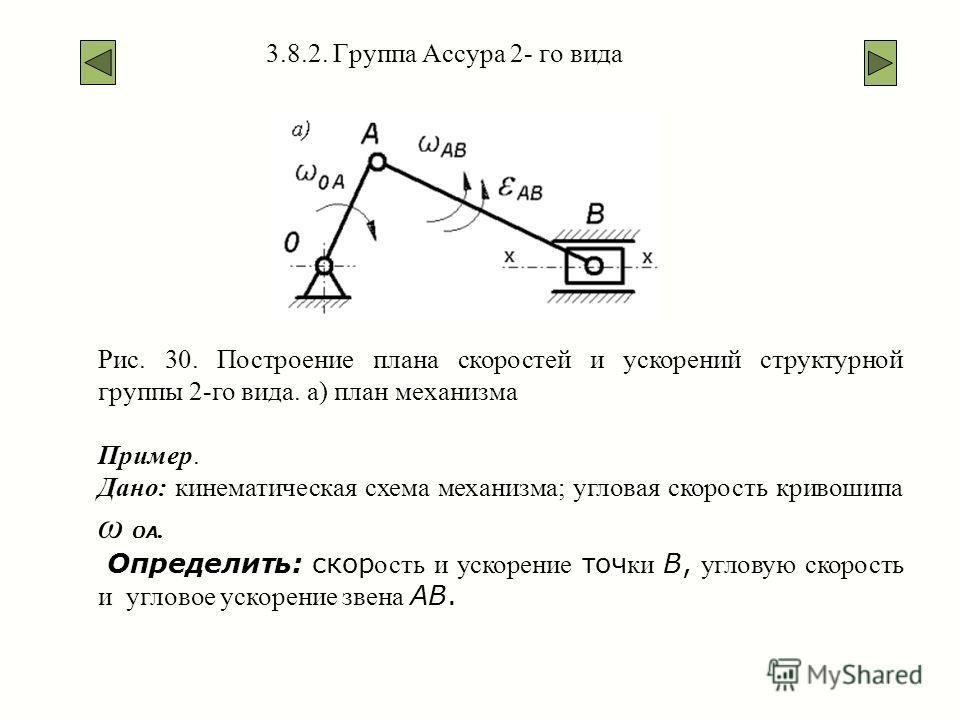 3.8.2. Группа Ассура 2- го вида Рис. 30. Построение плана скоростей и ускорений структурной группы 2-го вида. а) план механизма Пример. Дано: кинематическая схема механизма; угловая скорость кривошипа ω ОА. Определить: скор ость и ускорение точ ки B,