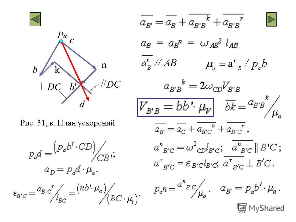 Рис. 31, в. План ускорений b PaPa n k DC с b'b' d
