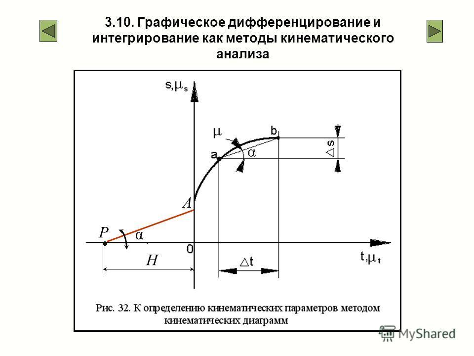 3.10. Графическое дифференцирование и интегрирование как методы кинематического анализа P H A α