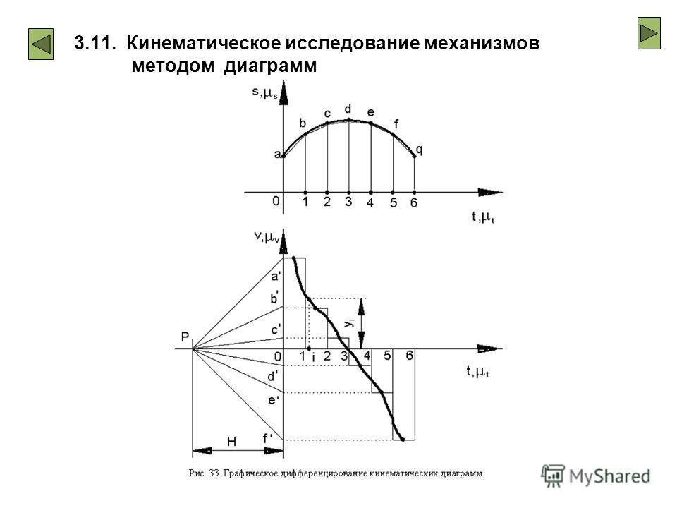 3.11. Кинематическое исследование механизмов методом диаграмм
