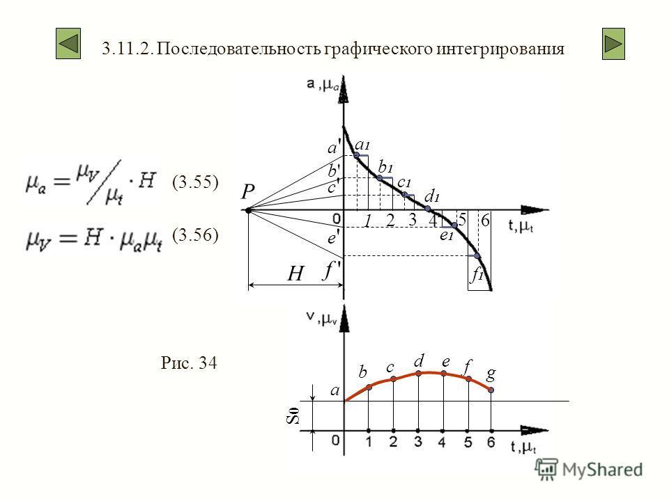 3.11.2. Последовательность графического интегрирования (3.55) Рис. 34 1 2 a'a' b'b' a1a1 b1b1 c1c1 3 d1d1 4 e1e1 f1f1 5 6 c'c' e'e' f ' P H S0S0 a b c de f g (3.56)