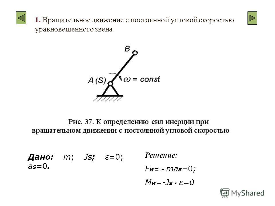 1. Вращательное движение с постоянной угловой скоростью уравновешенного звена Дано: m; J S ; ε=0; a s =0. Решение: F и= - ma s =0; M и =-J s · ε=0