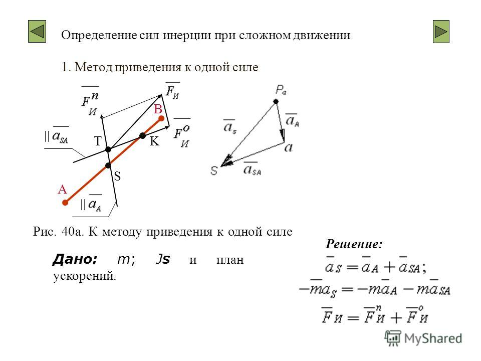 Определение сил инерции при сложном движении 1. Метод приведения к одной силе S KT A B Рис. 40а. К методу приведения к одной силе Дано: m; J S и план ускорений. Решение: