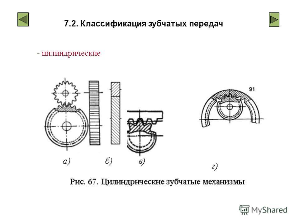 - цилиндрические 7.2. Классификация зубчатых передач