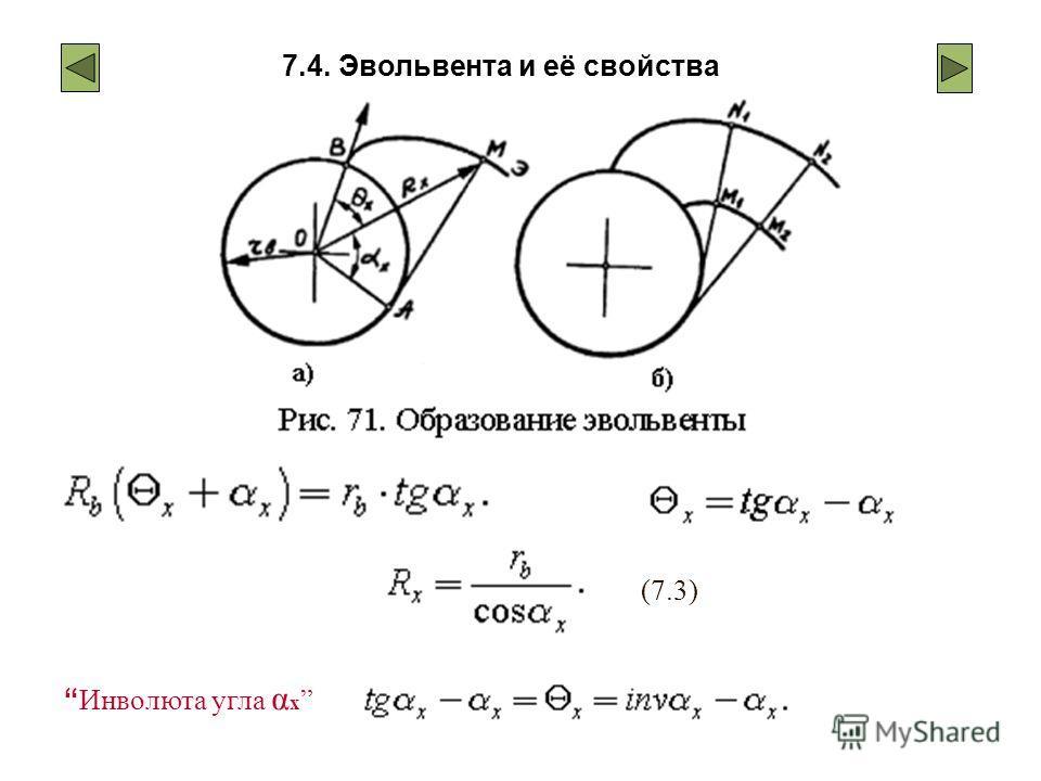 7.4. Эвольвента и её свойства (7.3) Инволюта угла α x