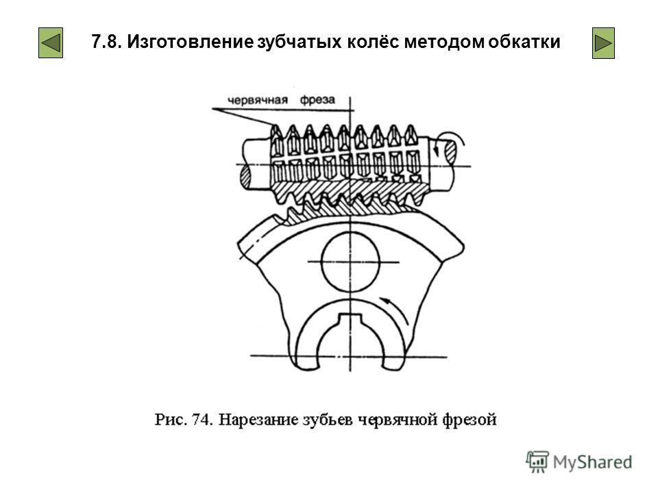 7.8. Изготовление зубчатых колёс методом обкатки