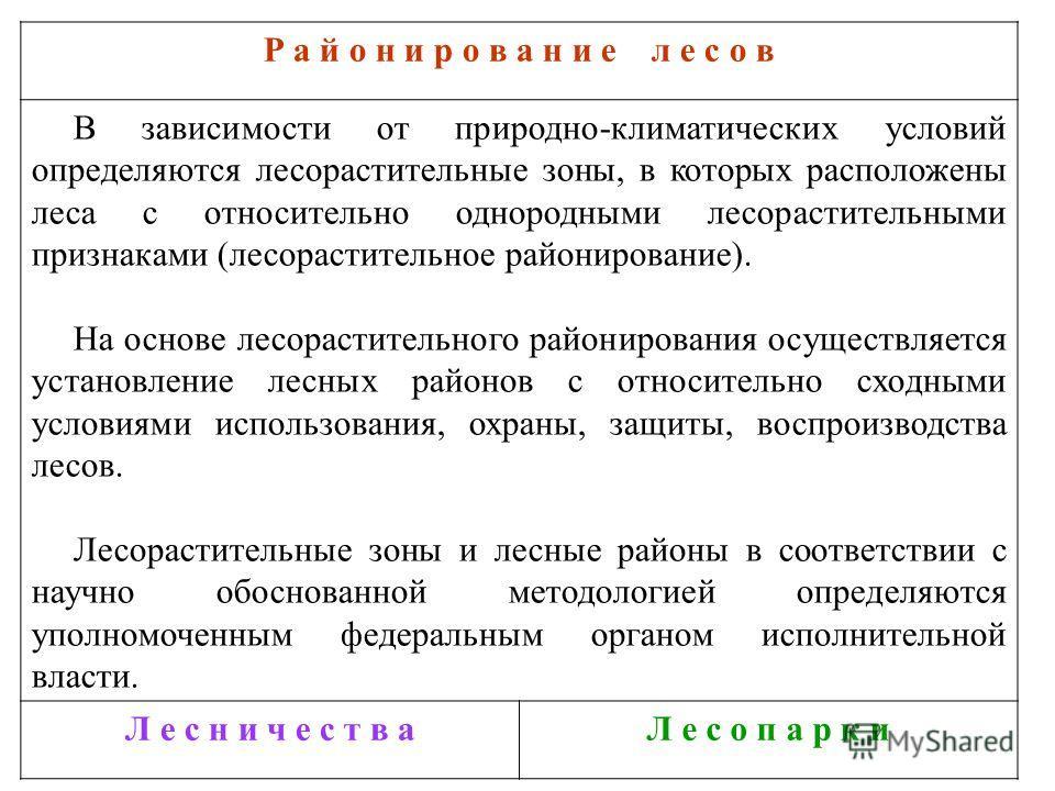 Р а й о н и р о в а н и е л е с о в В зависимости от природно-климатических условий определяются лесорастительные зоны, в которых расположены леса с относительно однородными лесорастительными признаками (лесорастительное районирование). На основе лес