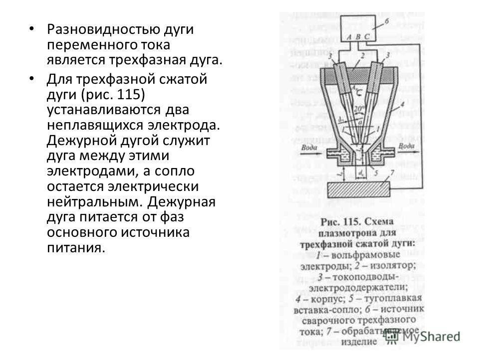 Разновидностью дуги переменного тока является трехфазная дуга. Для трехфазной сжатой дуги (рис. 115) устанавливаются два неплавящихся электрода. Дежурной дугой служит дуга между этими электродами, а сопло остается электрически нейтральным. Дежурная д