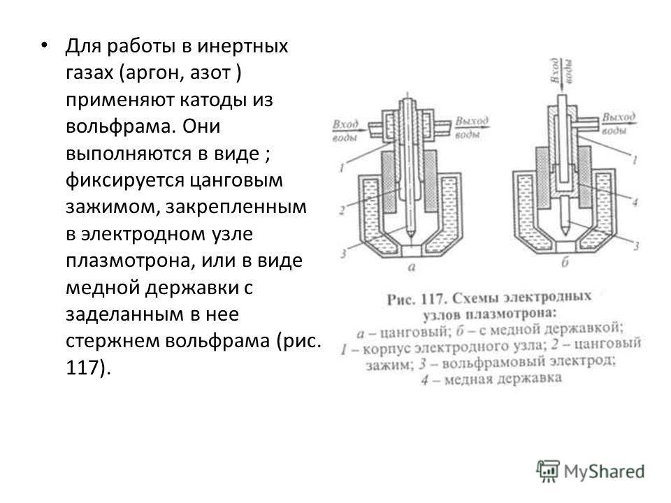 Для работы в инертных газах (аргон, азот ) применяют катоды из вольфрама. Они выполняются в виде ; фиксируется цанговым зажимом, закрепленным в электродном узле плазмотрона, или в виде медной державки с заделанным в нее стержнем вольфрама (рис. 117).