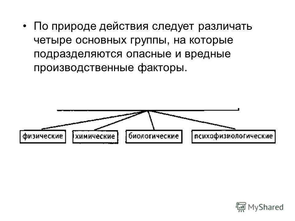 По природе действия следует различать четыре основных группы, на которые подразделяются опасные и вредные производственные факторы.