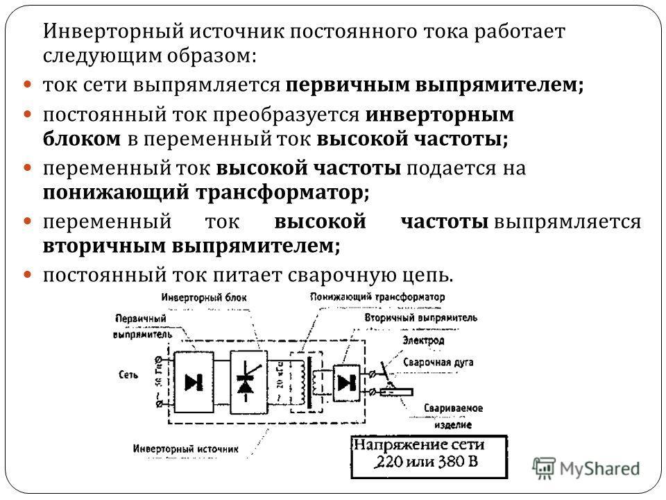 Инверторный источник постоянного тока работает следующим образом : ток сети выпрямляется первичным выпрямителем ; постоянный ток преобразуется инверторным блоком в переменный ток высокой частоты ; переменный ток высокой частоты подается на понижающий