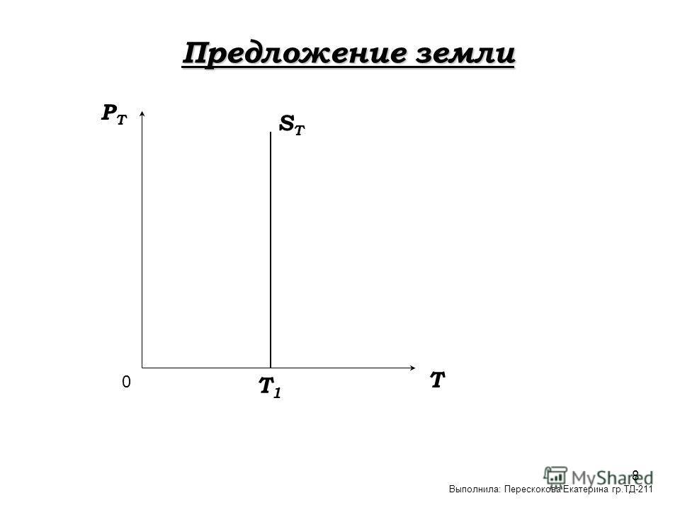 8 Предложение земли 0 PTPT T T1T1 STST Выполнила: Перескокова Екатерина гр.ТД-211