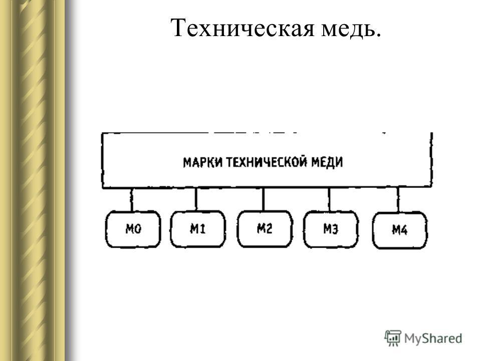 Техническая медь.