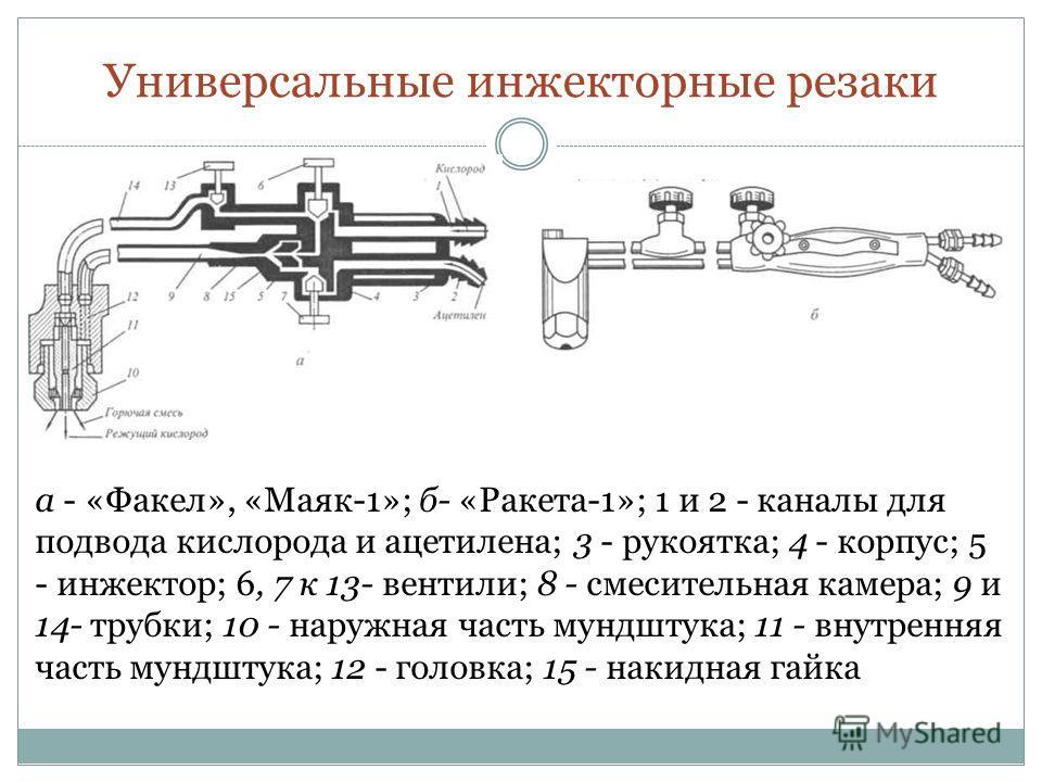 Универсальные инжекторные резаки а - «Факел», «Маяк-1»; б- «Ракета-1»; 1 и 2 - каналы для подвода кислорода и ацетилена; 3 - рукоятка; 4 - корпус; 5 - инжектор; 6, 7 к 13- вентили; 8 - смесительная камера; 9 и 14- трубки; 10 - наружная часть мундштук
