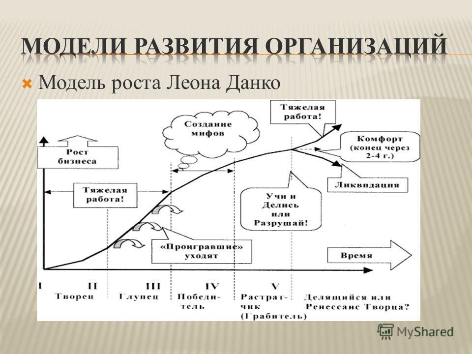 Модель роста Леона Данко