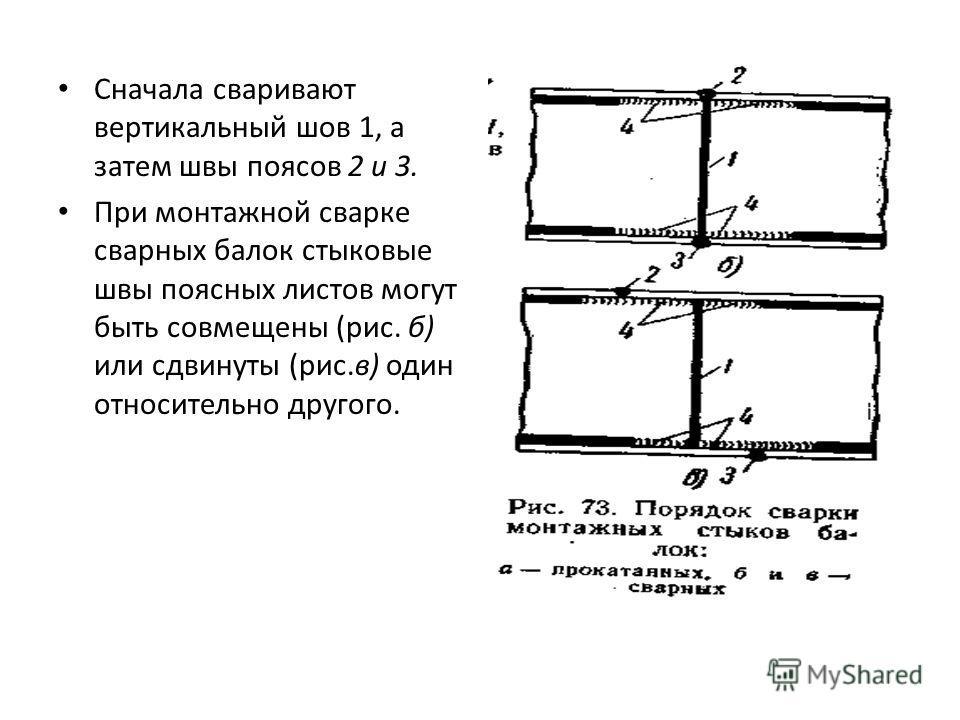 Сначала сваривают вертикальный шов 1, а затем швы поясов 2 и 3. При монтажной сварке сварных балок стыковые швы поясных листов могут быть совмещены (рис. б) или сдвинуты (рис.в) один относительно другого.