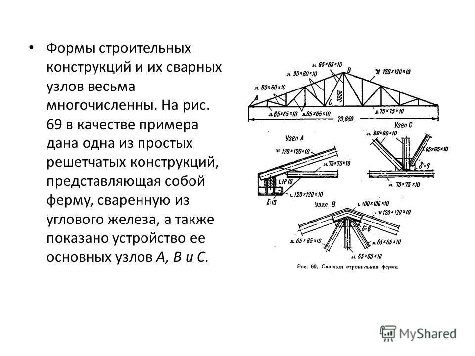 Формы строительных конструкций и их сварных узлов весьма многочисленны. На рис. 69 в качестве примера дана одна из простых решетчатых конструкций, представляющая собой ферму, сваренную из углового железа, а также показано устройство ее основных узлов