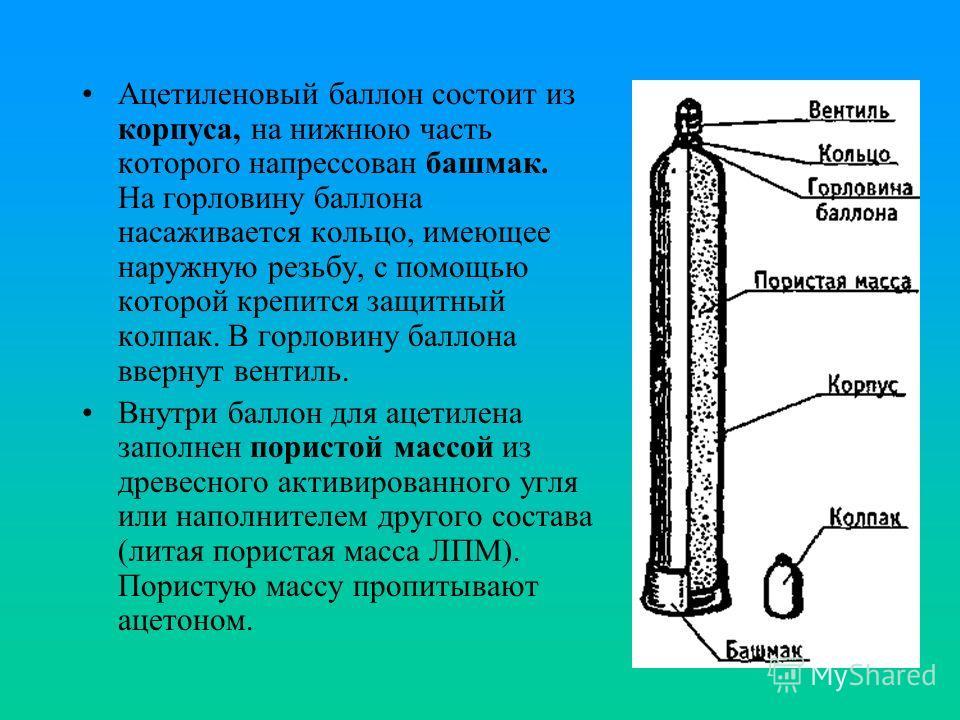 Ацетиленовый баллон состоит из корпуса, на нижнюю часть которого напрессован башмак. На горловину баллона насаживается кольцо, имеющее наружную резьбу, с помощью которой крепится защитный колпак. В горловину баллона ввернут вентиль. Внутри баллон для