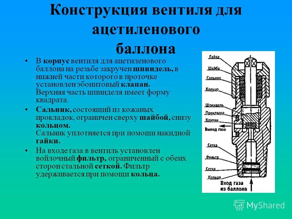 Конструкция вентиля для ацетиленового баллона В корпус вентиля для ацетиленового баллона на резьбе закручен шпиндель, в нижней части которого в проточке установлен эбонитовый клапан. Верхняя часть шпинделя имеет форму квадрата. Сальник, состоящий из