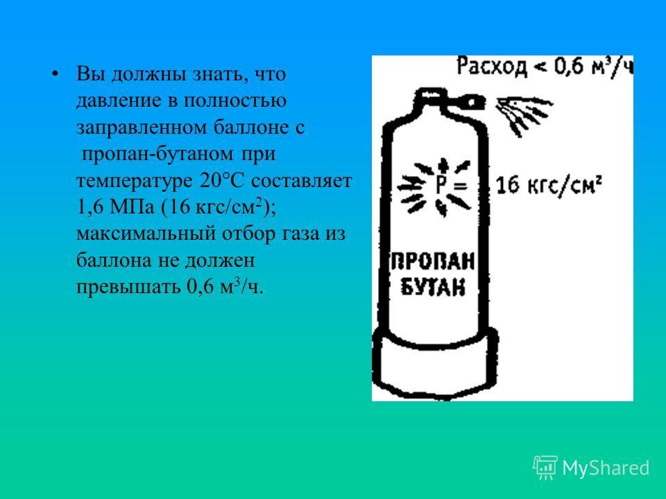 Вы должны знать, что давление в полностью заправленном баллоне с пропан-бутаном при температуре 20°С составляет 1,6 МПа (16 кгс/см 2 ); максимальный отбор газа из баллона не должен превышать 0,6 м 3 /ч.