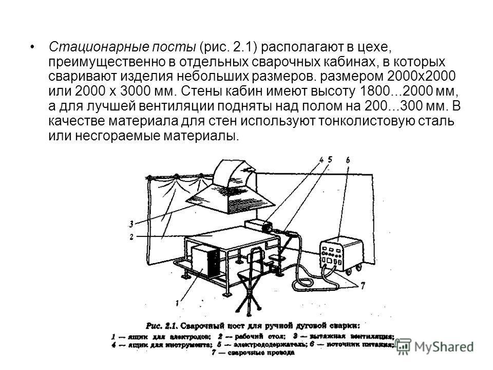 Стационарные посты (рис. 2.1) располагают в цехе, преимущественно в отдельных сварочных кабинах, в которых сваривают изделия небольших размеров. размером 2000x2000 или 2000 х 3000 мм. Стены кабин имеют высоту 1800...2000 мм, а для лучшей вентиляции п
