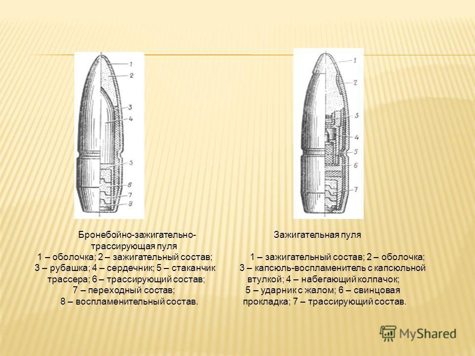 Бронебойно-зажигательно- Зажигательная пуля трассирующая пуля 1 – оболочка; 2 – зажигательный состав; 1 – зажигательный состав; 2 – оболочка; 3 – рубашка; 4 – сердечник; 5 – стаканчик 3 – капсюль-воспламенитель с капсюльной трассера; 6 – трассирующий