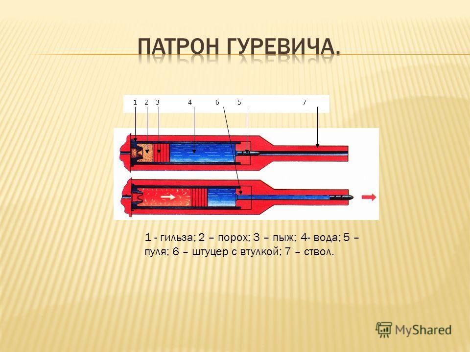1 2 3 4 6 5 7 1 - гильза; 2 – порох; 3 – пыж; 4- вода; 5 – пуля; 6 – штуцер с втулкой; 7 – ствол.