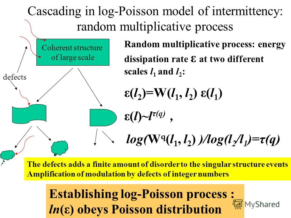 Cascading in log-Poisson model of intermittency: random multiplicative process Coherent structure of large scale Random multiplicative process: energy dissipation rate ε at two different scales l 1 and l 2 : ε(l 2 )=W(l 1, l 2 ) ε(l 1 ) ε(l)~l τ(q),