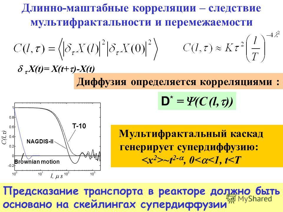Длинно-маштабные корреляции – следствие мультифрактальности и перемежаемости X(t)= X(t+ )-X(t) D * = (C (l, )) Мультифрактальный каскад генерирует супердиффузию: ~t 2-, 0<